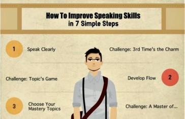 ssb interview speaking skills