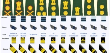 Ranks And Insignia Of Indian Army, Navy & Air Force