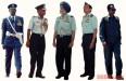 Indian Air Froce Medical Examination