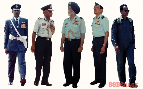 Indian Air Force Medical Height And Weight Standards For Men And Women