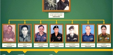 Indian Army BRATS