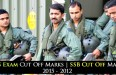 CDS Exam Cut Off Marks SSB Cut Off Marks 2015 - 2012