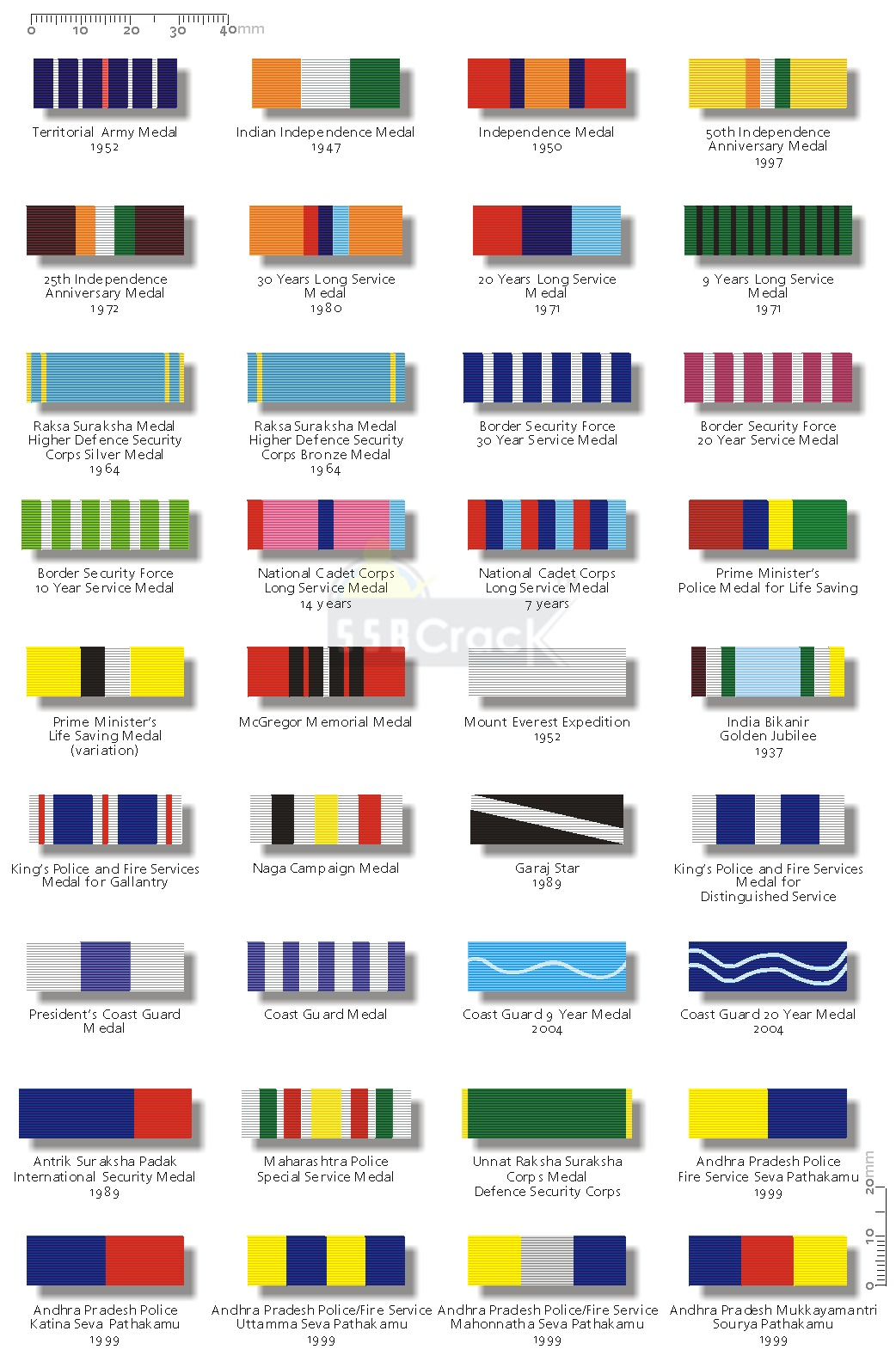 Ever Observed Colorful Ribbons On Soldiers Uniform Heres What