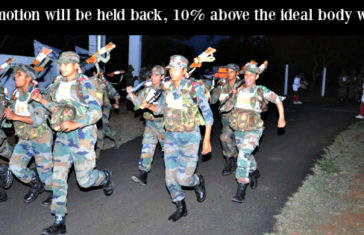 indian army unfit