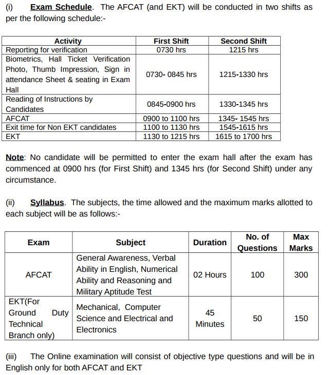 AFCAT Online exam pattern