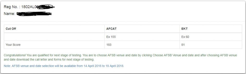 AFCAT 1 2018 cut off marks official