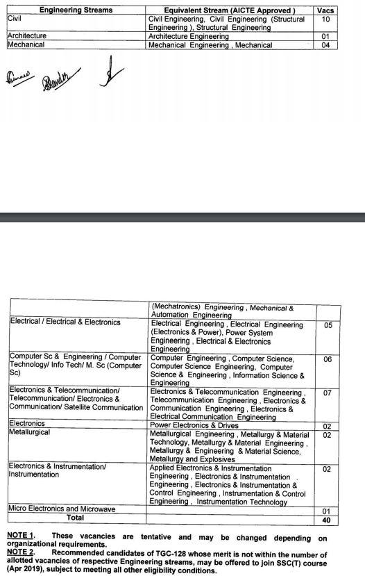 tgc 128 vacancies