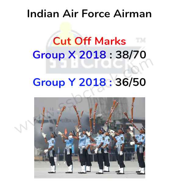 Indian Air Force Airman Cut Off