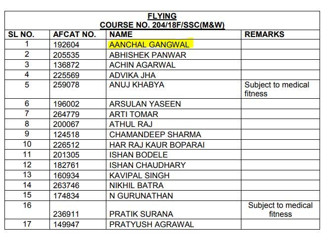 Aanchal Gangwal AFCAT Flying Branch AIR - 1