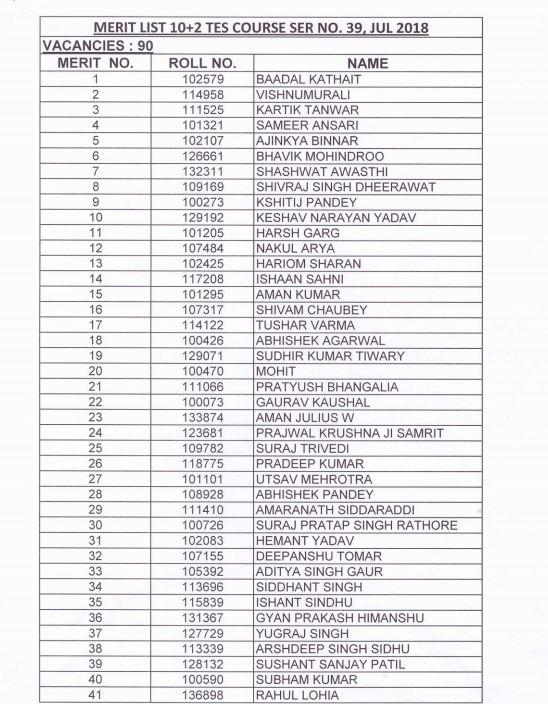 TES 39 Merit List