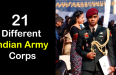 indian-army-corps