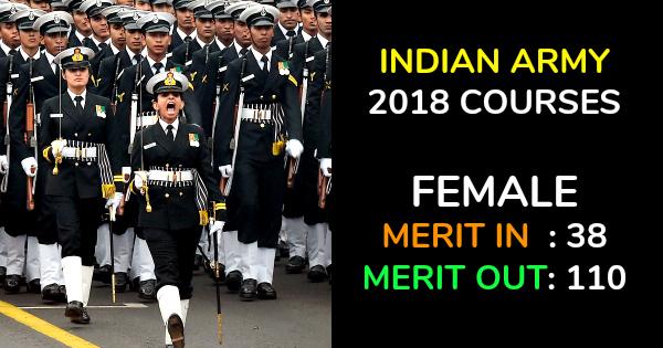 Female Defence Aspirants merit list