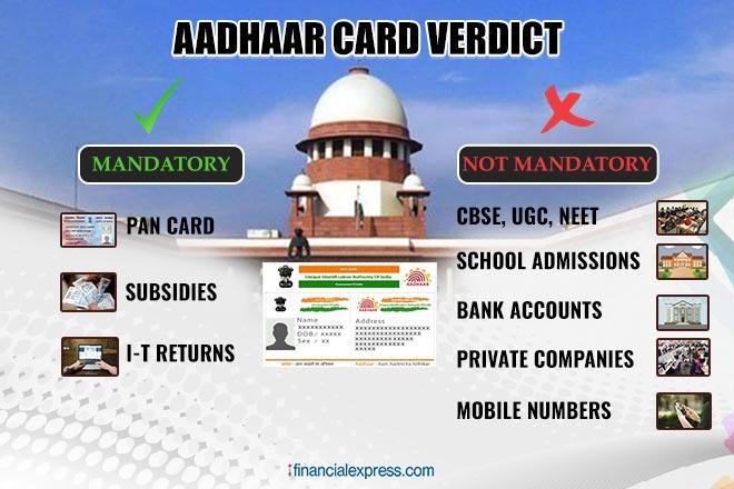 aadhaar card verdict
