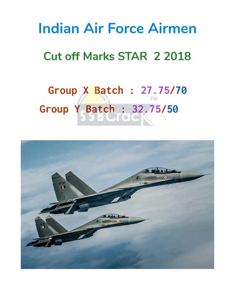 Indian Airforce Airmen Cut Off