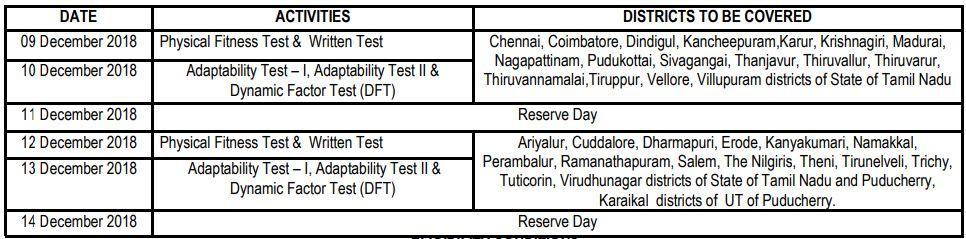IAF Rally Tamil Nadu