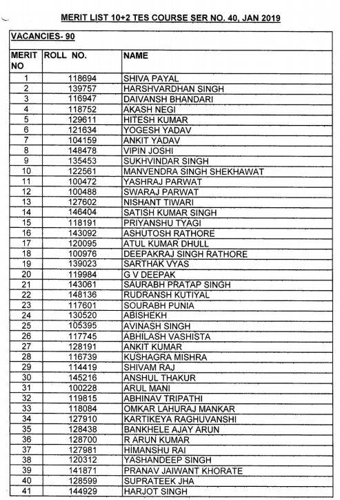 TES 40 Merit List