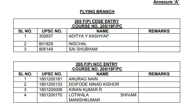 Indian Air Force Merit List