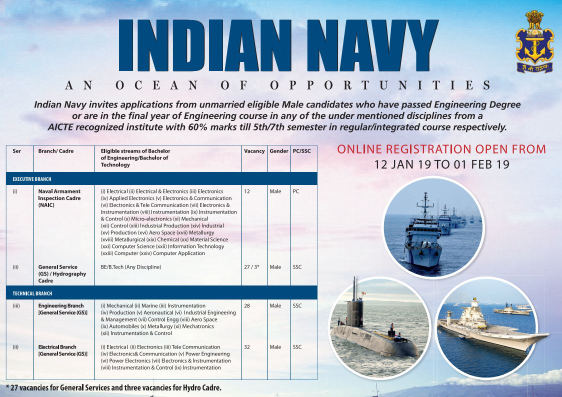 Indian Navy notification executive technical 2019