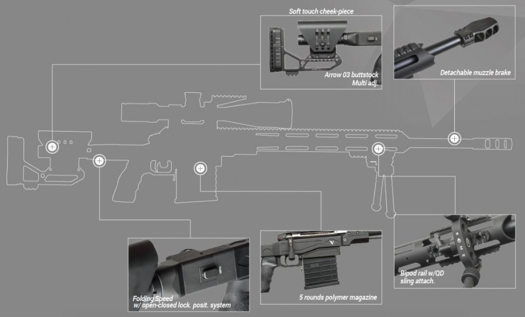 Scorpio TGT 'Victrix' .338 Lapua Magnum