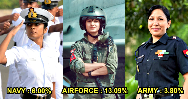army navy airforce officers