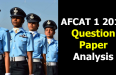 AFCAT 1 2019 Question Paper Analysis