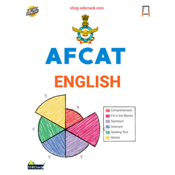 AFCAT English Questions