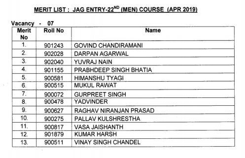 JAG 22 women merit list