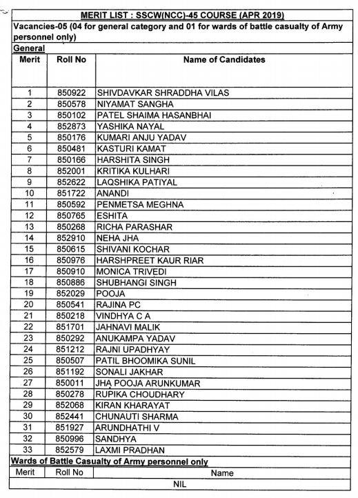NCC 45 Merit List Women