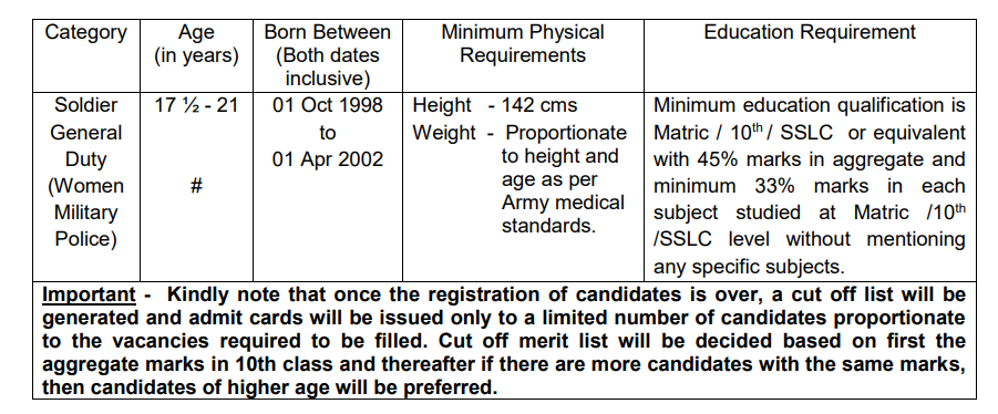 women military police age limit