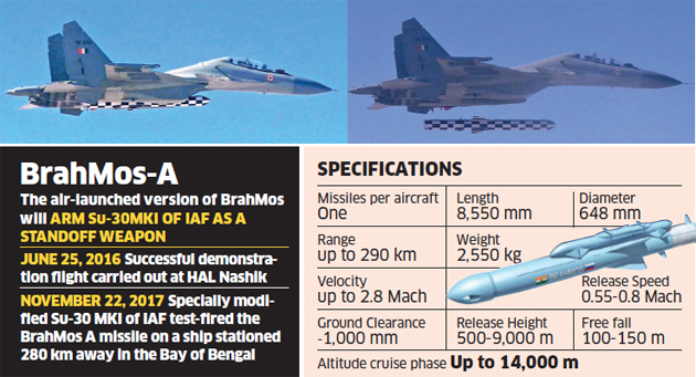Brahmos Air Launched Missile