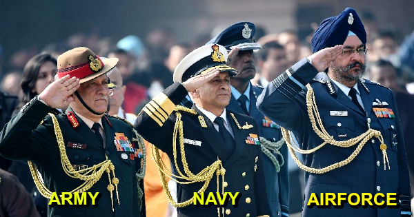 Equivalent Ranks Of Officers In Army, Navy and Air Force