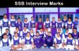 SSB-Interview-Marks