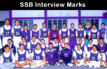 SSB-Interview-Marks